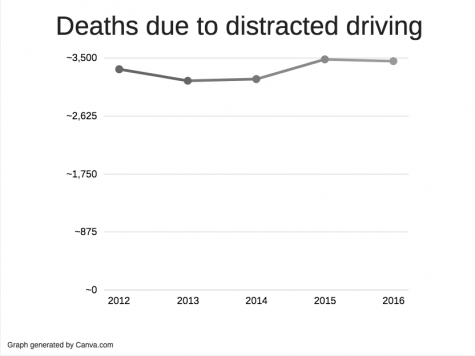 Local resident's death serves as a reminder to avoid distracted driving