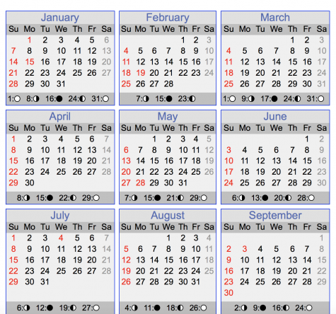 The standard calendar shows nine months out of the total 12. In these nine months there are six federal United States holidays that take place. Of the nine months, the first five shown are the ending months of most school years and four nationally recognized holidays take place.
