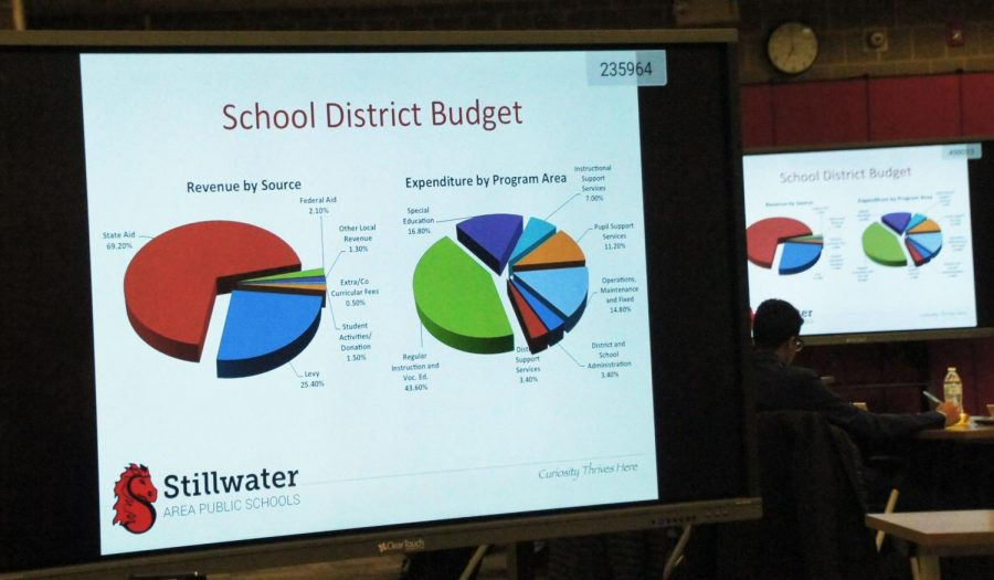 Slideshow+detailing+plans+for+budget+cuts+and+deficits+displayed+at+the+meeting.+